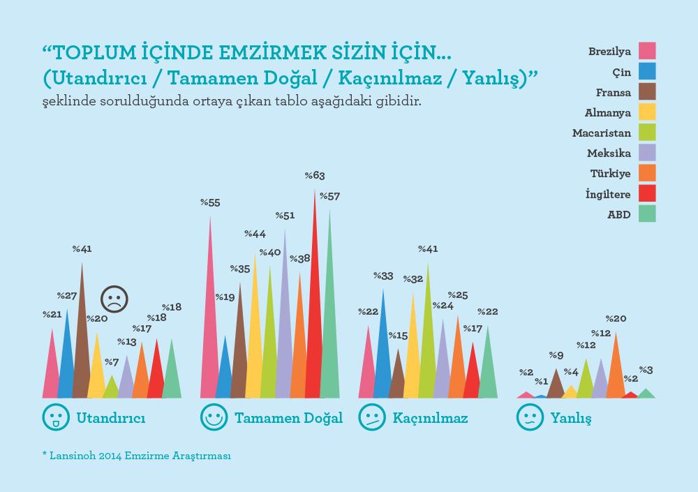 infografik _ toplum içinde emzirmek